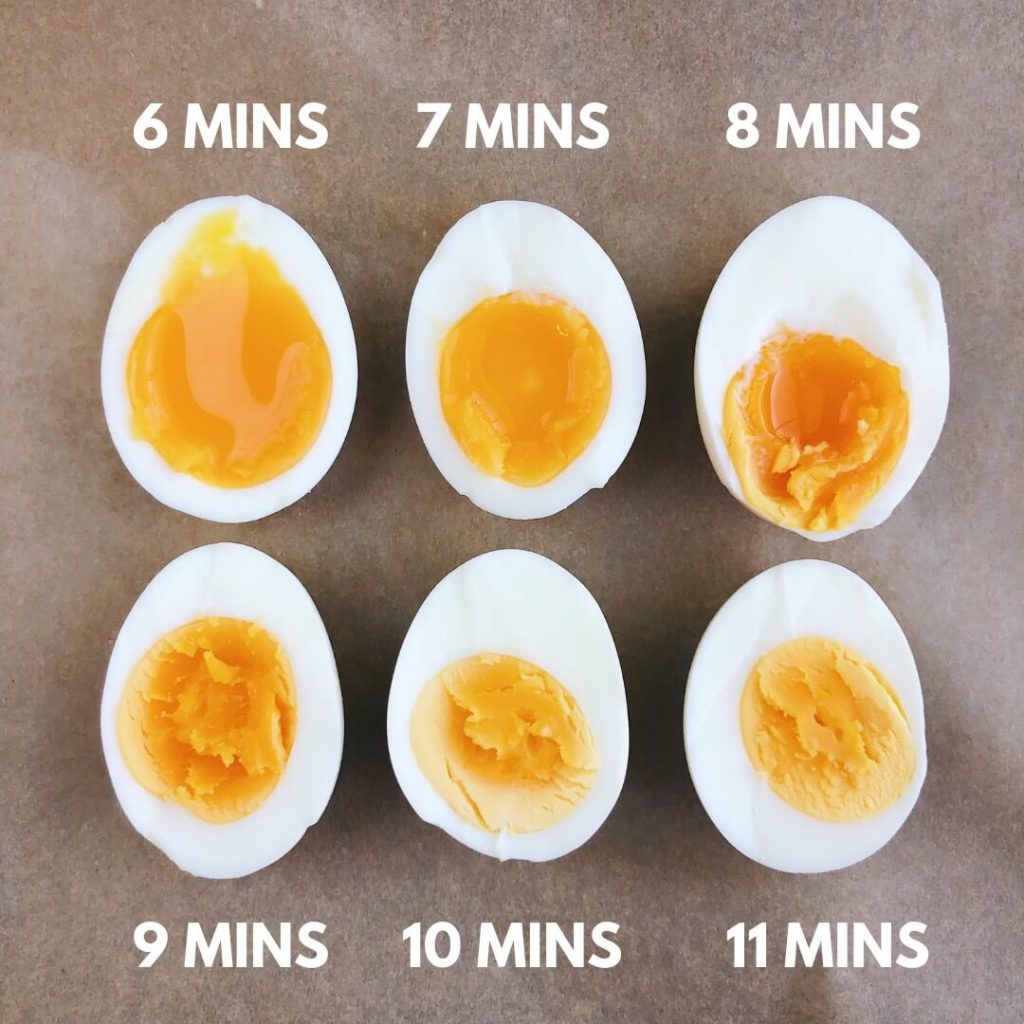 How to Make the Perfect Boiled Eggs #boiled eggs | www.jillzguerin.com